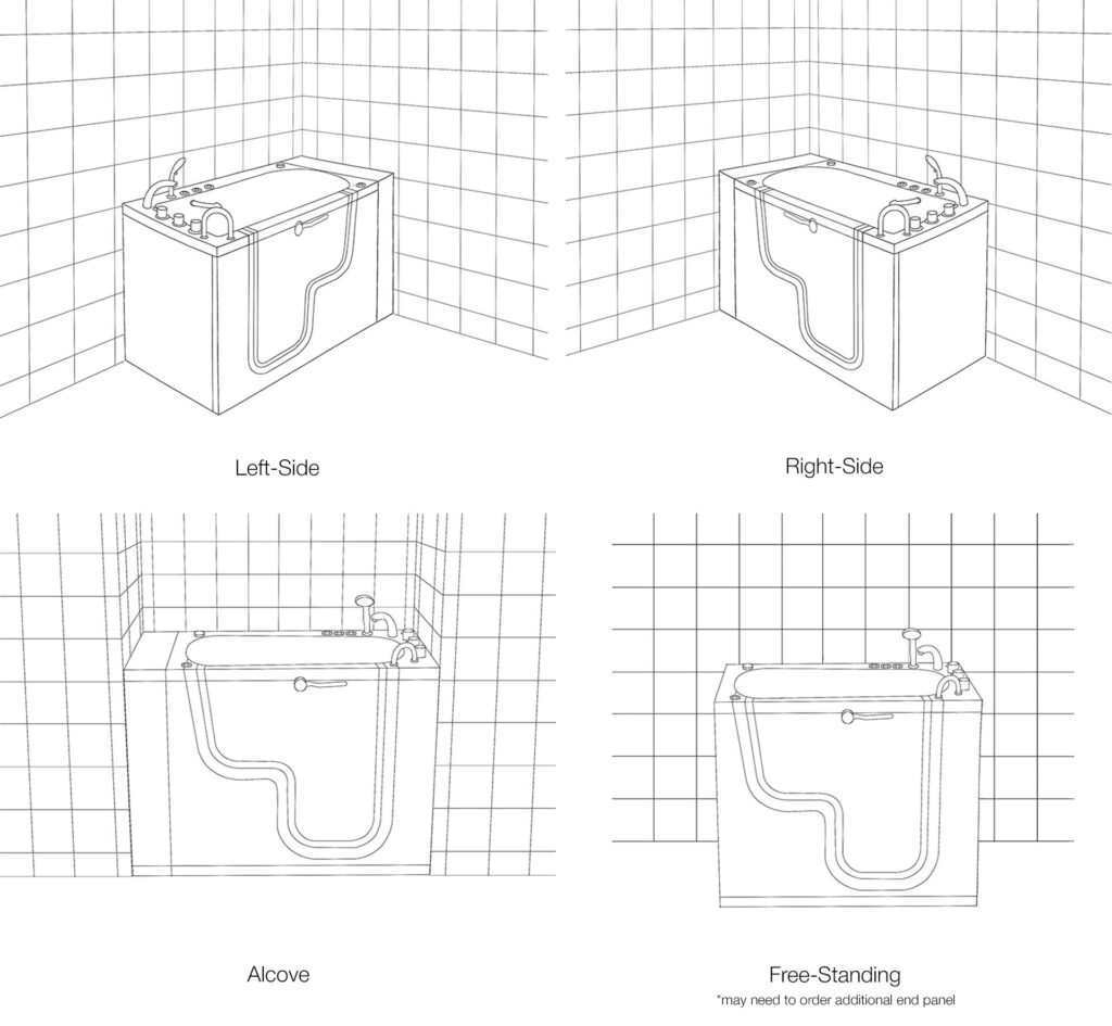 Walk In Tub Placement